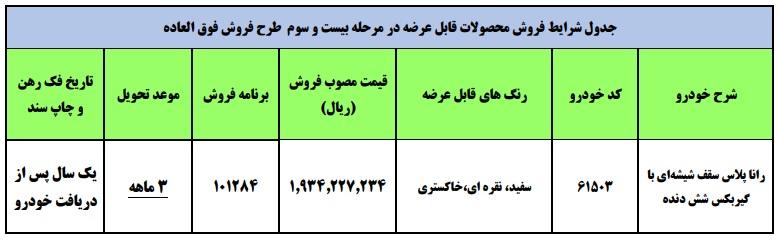 قیمت-رانا
