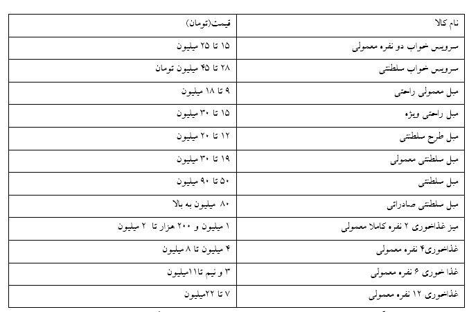 جهیزیه۳۳
